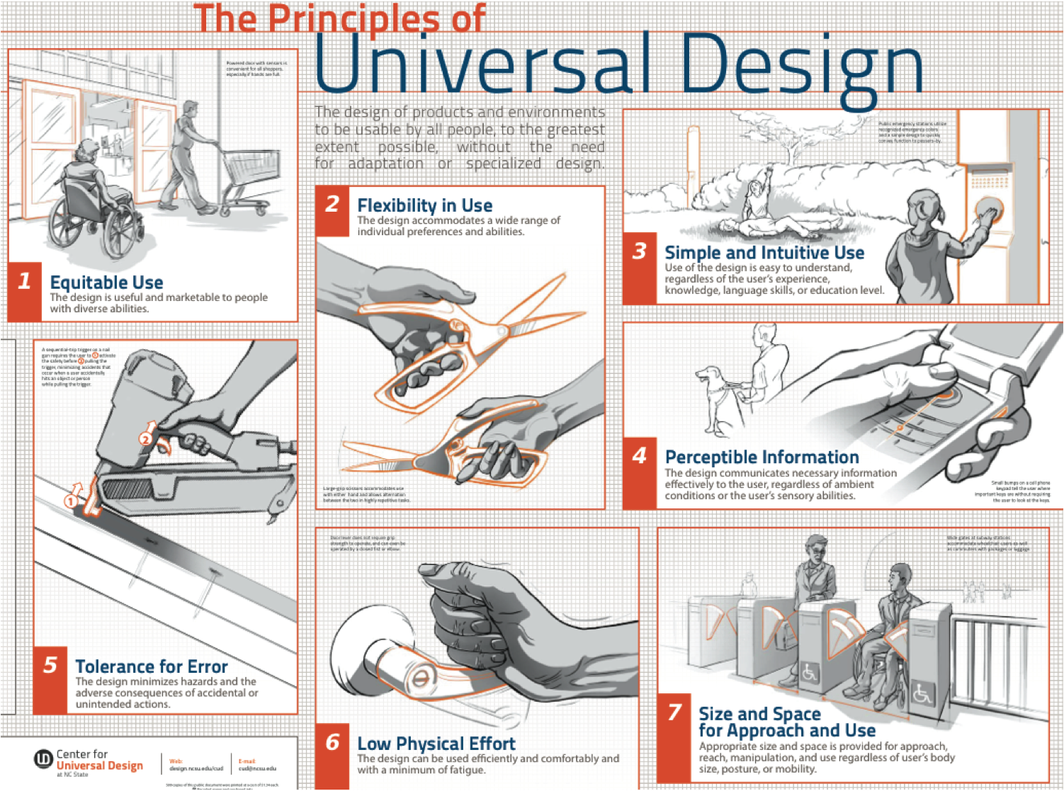 The seven principles of universal design interaction Universal house plans