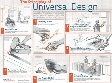 7 principles of Universal Design