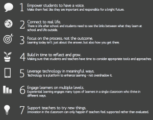 empower students to have a voice connect to real life focus on the process and not only the outcome build in time for reflection leverage technology in meaningful ways engage learners on multiple levels and support teachers to try new things.